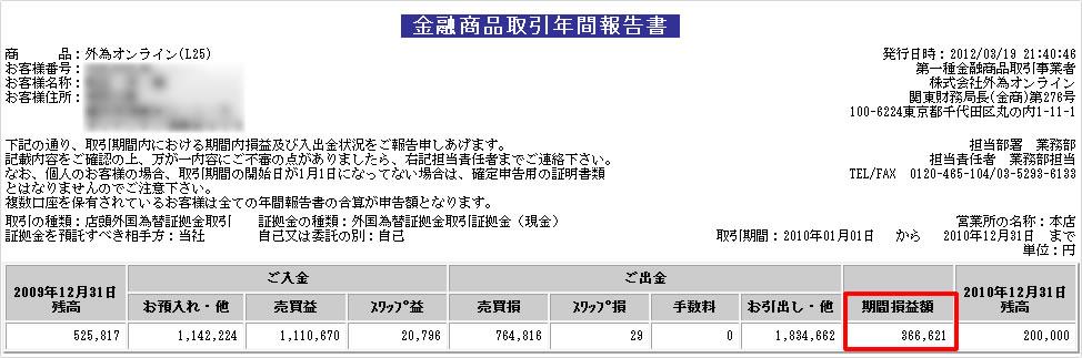 外為オンライン証券2010年年間取引報告書