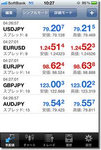 MT4用iPhoneアプリのチャート画面