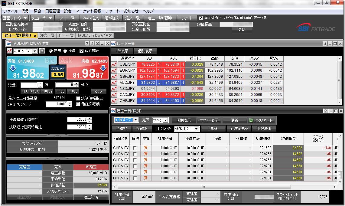SBI FXTRADE デスクトップ版取引ツール 評価