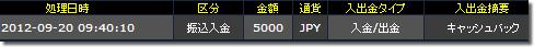 シストレ24 5000円キャッシュバック