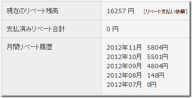 FinalCashBack 11月のキャッシュバック金額