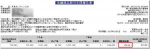 外為オンライン 2012年確定申告書類