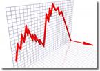 マーケットハントシステムの検証 2013年5月の成績 -1630pips