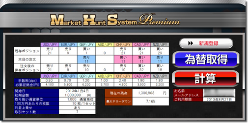 MHSPの取引画面霊