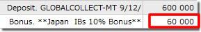 FXDD10%入金はこんな感じで反映されます