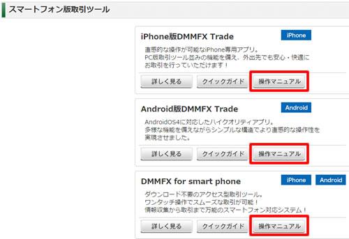 DMMFXの取引マニュアル