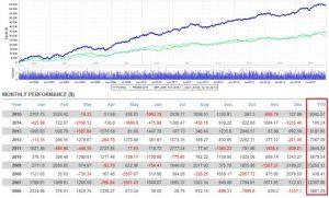 BigBangProfitBandleの資産曲線