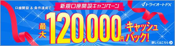 新規口座開設12万円キャッシュバックキャンペーン